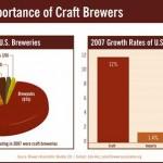 Mercury Brewing Company Sales Continue To Soar
