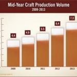 BA Midyear Growth Pic 1