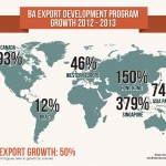 BA Export Development Program Growth 2012 - 2013