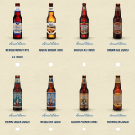 Samuel Adams Wants You To Vote To Bring Back Beers From The Vault