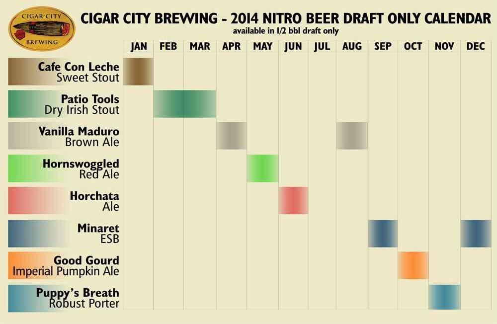 Cigar City Brewing - Nitro Draft Only 2014