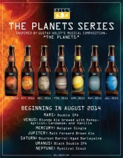 Bells Planet Series