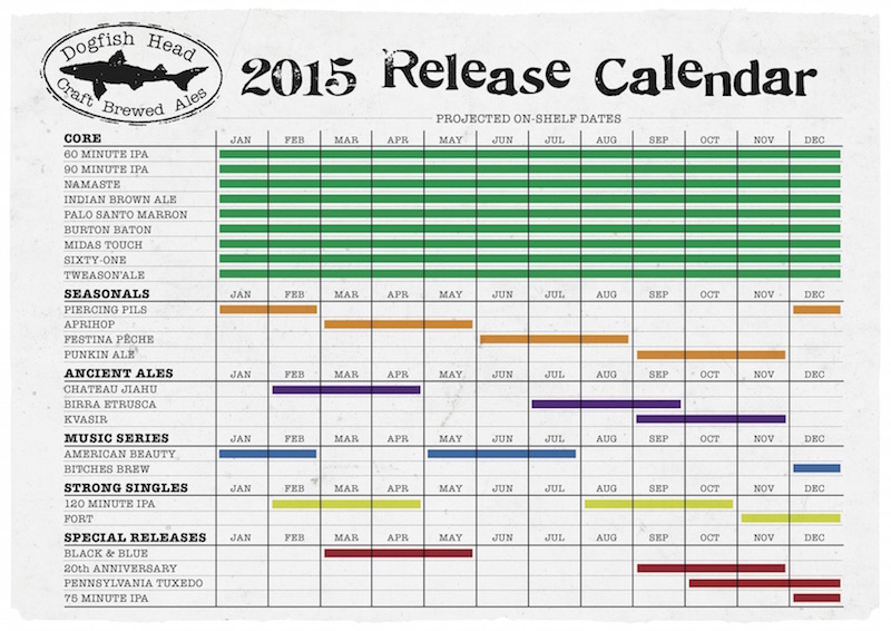 Dogfish Head 2015 Release Schedule Marks Return Of Fort