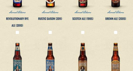 Sam Adams Drinkers Choice2