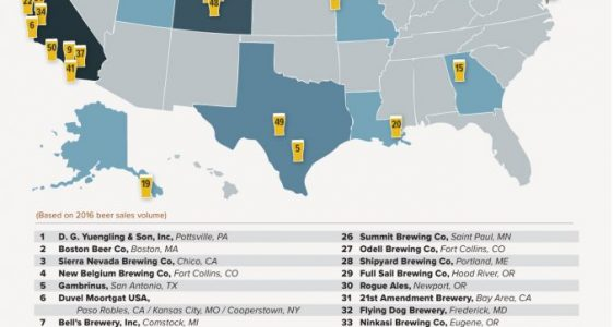 Brewers Association - Top 50 Breweries 2016