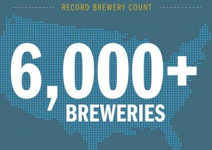 6000 Breweries