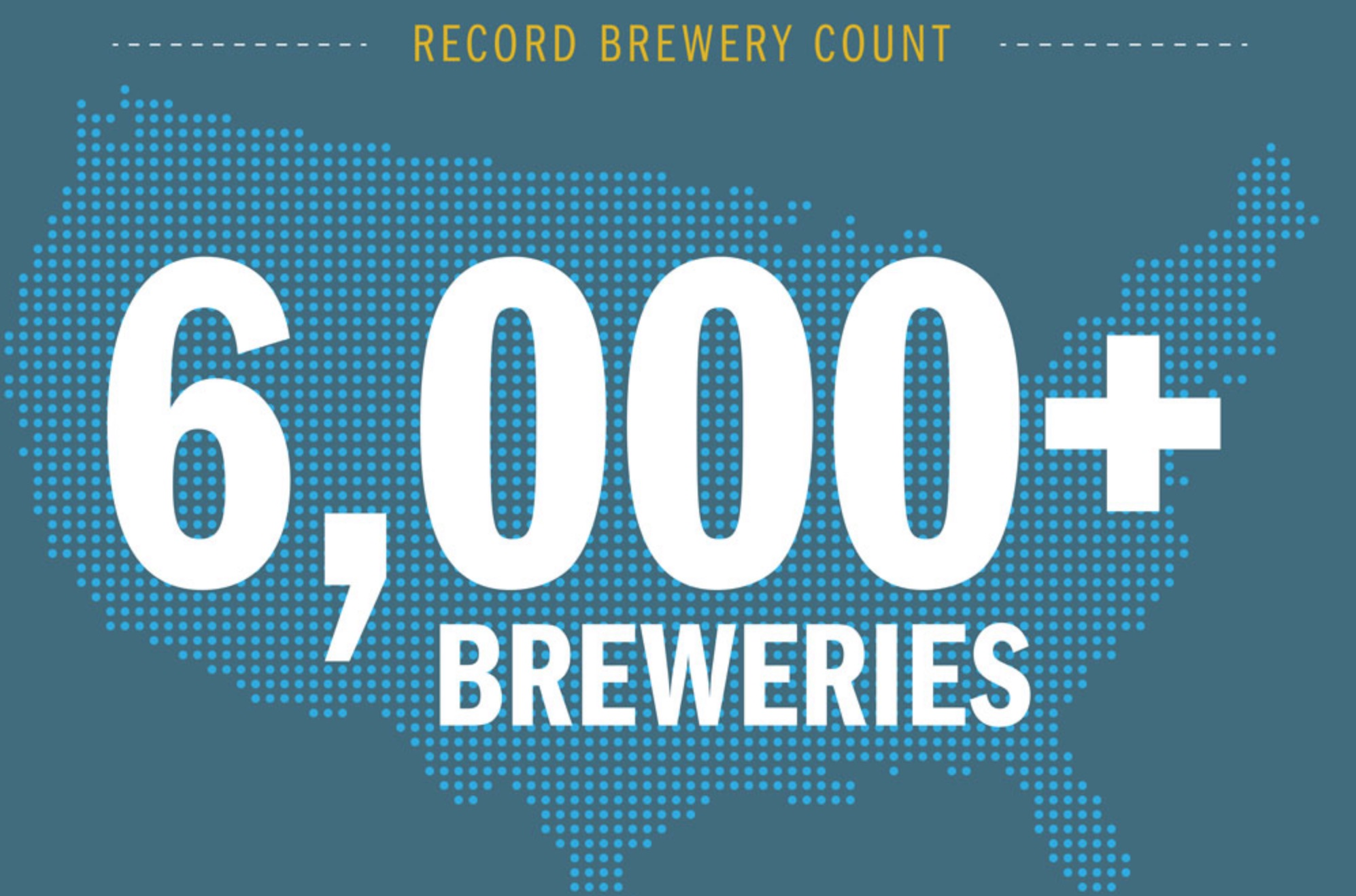 Brewers Association Announces Continued Growth For Craft Beer In