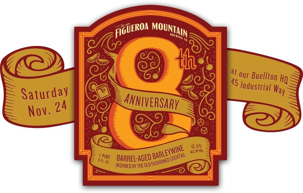 FigMtn Anniversary