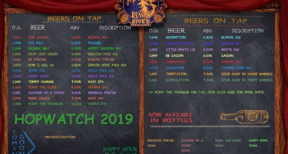 HopWatch 2019